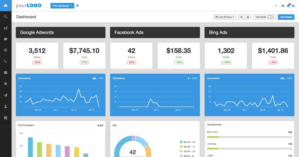 Agency Analytics Discount Code Dashboard
