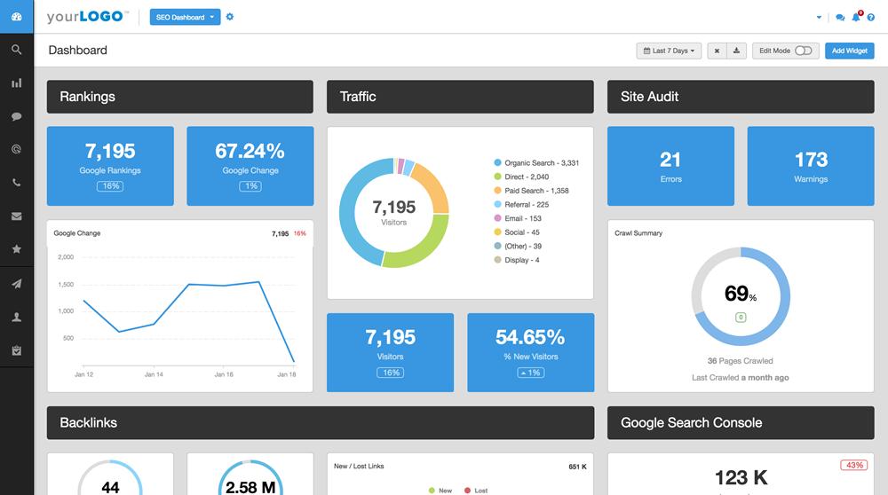 Agency Analytics Coupon Code Dashboard