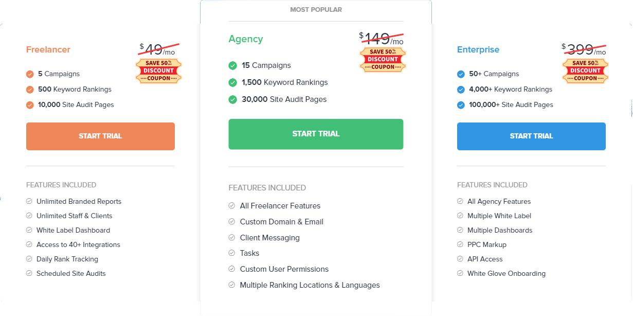 Agency Analytics Screenshots Discount Code